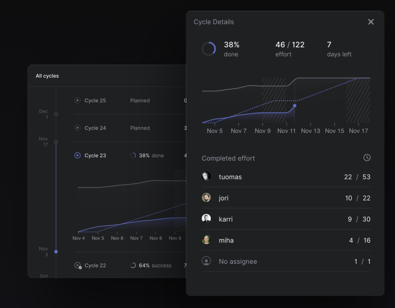 Linear toma $ 4.2M liderados por Sequoia para construir un mejor rastreador de errores y más 4