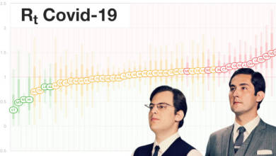Photo of Los fundadores de Instagram lanzan el rastreador COVID-19 Rt.live