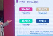 Photo of Hoy no se acaba la epidemia de Covid-19 ni la restricción de la movilidad: López-Gatell