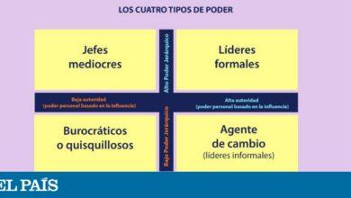 Photo of Las cuatro tipologías de poder: ¿cuál es la suya?