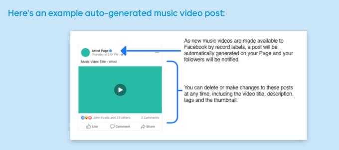 Facebook lanzará videos musicales con licencia oficial en los Estados Unidos el próximo mes 3