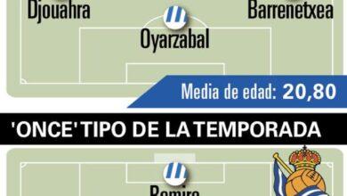 Photo of La Real terminó con sólo cuatro futbolistas de su 'once' tipo