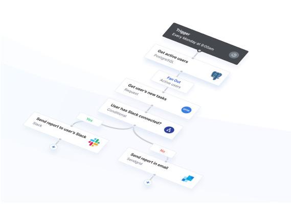 Paragon de YC alumbre obtiene una semilla de $ 2.5 millones para la plataforma de integración de aplicaciones de bajo código