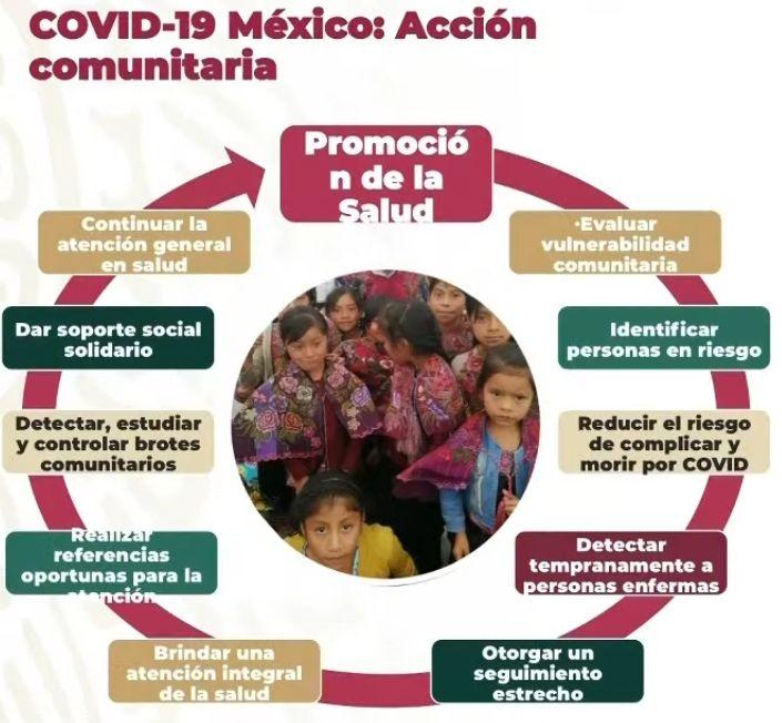 Presentan en Chiapas la Iniciativa de Acción Comunitaria para combatir el Covid-19 2