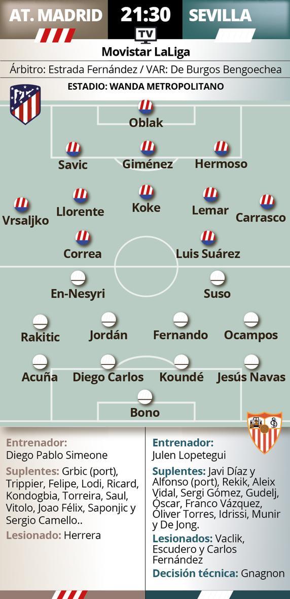 Previa-Atletico-Sevilla