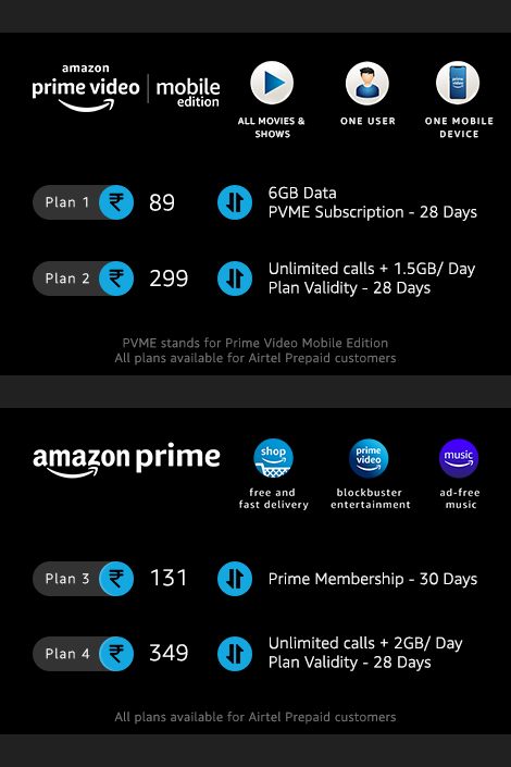 Amazon lanza un plan Prime Video solo para dispositivos móviles y más asequible en India 2
